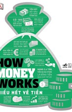 How money works - Hiểu hết về tiền